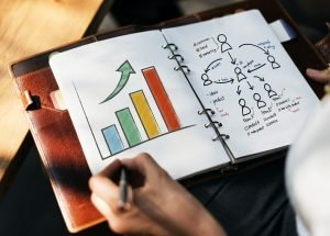 An open book shows a graph and marketing strategies.
